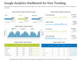 Google Analytics Dashboard For User Tracking Sessions Ppt Powerpoint Infographics