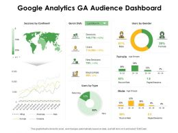 Google Analytics GA Audience Dashboard Ppt Powerpoint Presentation Pictures Format