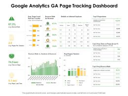 Google Analytics GA Page Tracking Dashboard Ppt Powerpoint Presentation Inspiration Infographics
