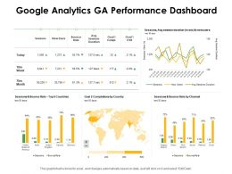 Google Analytics GA Performance Dashboard Ppt Powerpoint Presentation Layouts Backgrounds