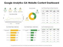 Google Analytics GA Website Content Dashboard Ppt Powerpoint Presentation Icon Templates