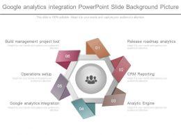 Google Analytics Integration Powerpoint Slide Background Picture