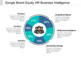 Google Brand Equity Hr Business Intelligence Optimization Strategy Cpb
