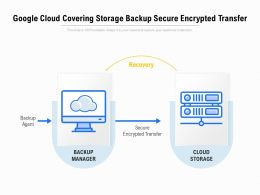 Google Cloud Covering Storage Backup Secure Encrypted Transfer