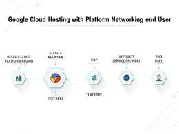 Google Cloud Hosting With Platform Networking End User