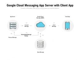 Google Cloud Messaging App Server With Client App