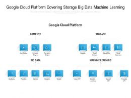 Google Cloud Platform Covering Storage Big Data Machine Learning