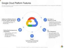 Google Cloud Platform Features Google Cloud IT Ppt Introduction Background