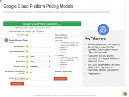 Google Cloud Platform Pricing Models Google Cloud IT Ppt Sample