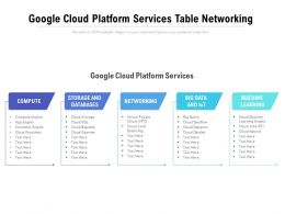 Google Cloud Platform Services Table Networking