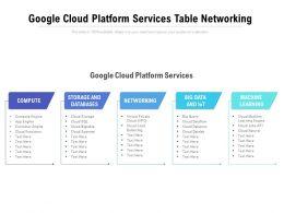 Google Cloud Platform Services Table Networking
