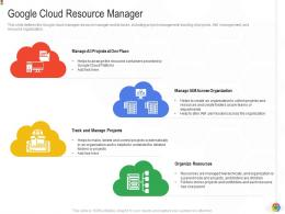 Google Cloud Resource Manager Google Cloud IT Ppt Icons Structure Background