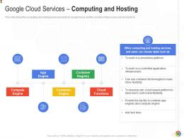 Google Cloud Services Computing And Hosting Google Cloud IT Ppt Elements