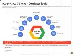 Google Cloud Services Developer Tools Google Cloud IT Ppt Professional