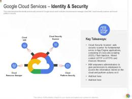 Google Cloud Services Identity And Security Google Cloud IT Ppt Topics