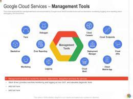 Google Cloud Services Management Tools Google Cloud IT Ppt Brochure