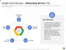 Google Cloud Services Networking Service Google Cloud IT Ppt Introduction
