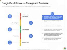 Google Cloud Services Storage And Database Google Cloud IT Ppt Formats