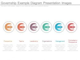Govern Ship Example Diagram Presentation Images