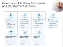 Governance Charter With Integration And Management Overview