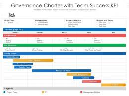 Governance Charter With Team Success KPI