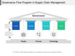Governance Flow Program In Supply Chain Management