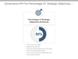 Governance Kpi For Percentage Of Strategic Objectives Achieved Powerpoint Slide