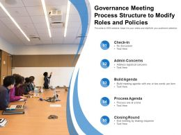 Governance Meeting Process Structure To Modify Roles And Policies
