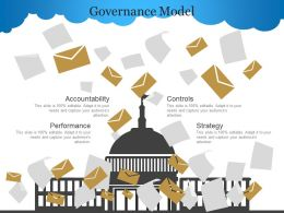 Governance Model Ppt Background Designs