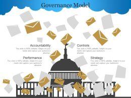 Governance Model Ppt Background Designs