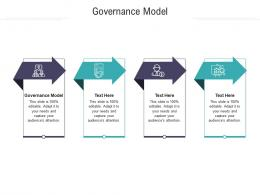 Governance Model Ppt Powerpoint Presentation Infographic Template Layouts Cpb