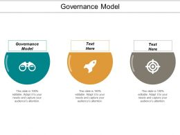 Governance Model Ppt Powerpoint Presentation Model Microsoft Cpb