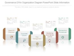 Governance Of An Organization Diagram Powerpoint Slide Information