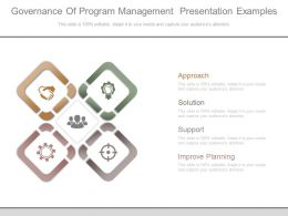 Governance Of Program Management Presentation Examples