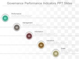 Governance Performance Indicators Ppt Slides