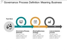 Governance Process Definition Meaning Business Strategy Lean Production Process Cpb