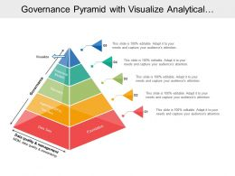 Governance Pyramid With Visualize Analytical Models Discovery And Ingestion