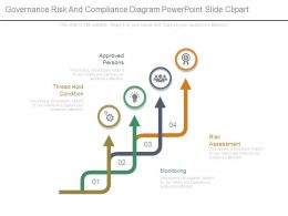 Governance Risk And Compliance Diagram Powerpoint Slide Clipart