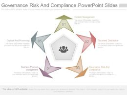 Governance Risk And Compliance Powerpoint Slides