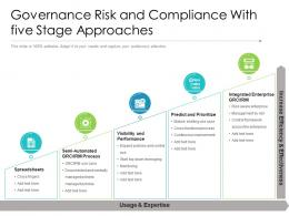 Governance Risk And Compliance With Five Stage Approaches