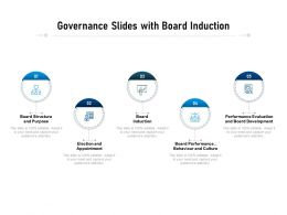 Governance Slides With Board Induction