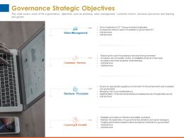 Governance Strategic Objectives Business Processes Ppt Powerpoint Presentation Visuals