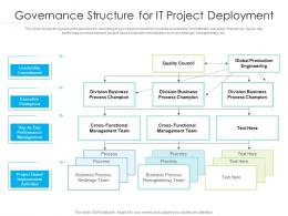 Governance Structure For IT Project Deployment