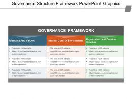 Governance Structure Framework Powerpoint Graphics