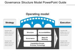 Governance Structure Model Powerpoint Guide