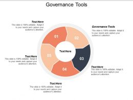 Governance Tools Ppt Powerpoint Presentation Styles Topics Cpb