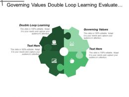Governing Values Double Loop Learning Evaluate Implemented Strategies Cpb