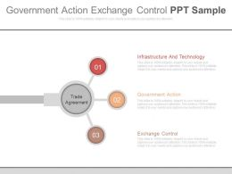 Government Action Exchange Control Ppt Sample