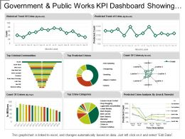 Government And Public Works Kpi Dashboard Showing Criminal Records