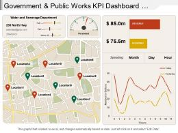 government_and_public_works_kpi_dashboard_showing_water_sewerage_department_Slide01